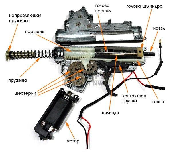 Схема механизма страйкбольного