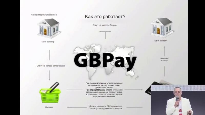 GBPay Криптовалюта и фиатные деньги в одной карте