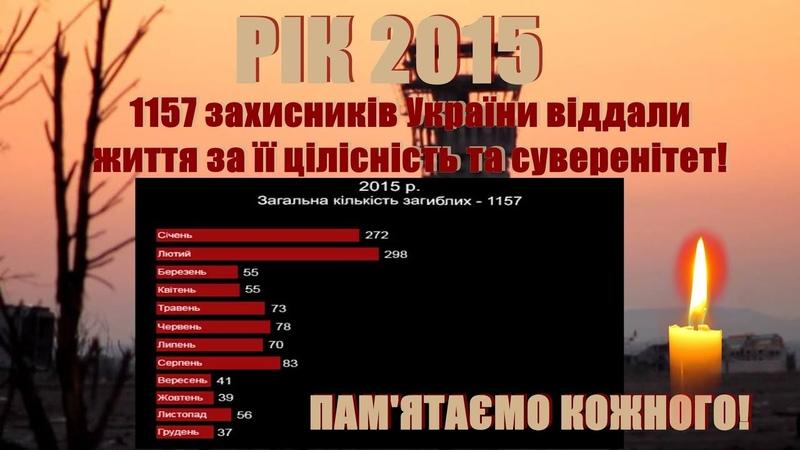 Вічна Память захисникам України полеглим у 2015 році ...