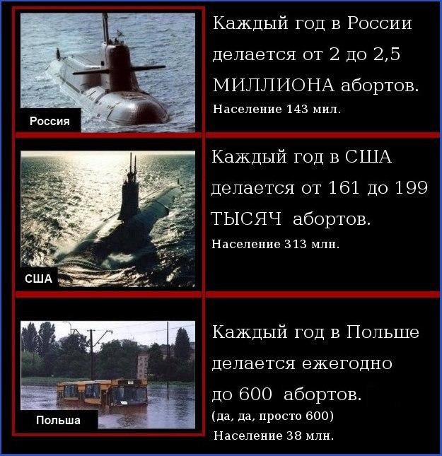 В России убивают в год по 1 млн. детей, и осуждают весь Запад за лояльное отношения к гомикам.