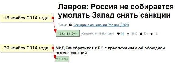 Сегодня Порошенко проведет заседание СНБО - Цензор.НЕТ 2253