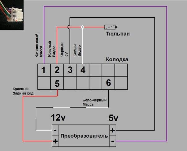 схема подключения камеры.