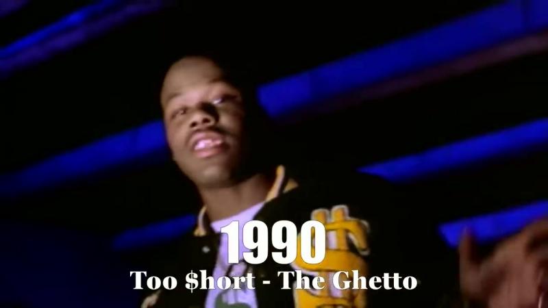 The Evolution Of West Coast Rap 1983 2018