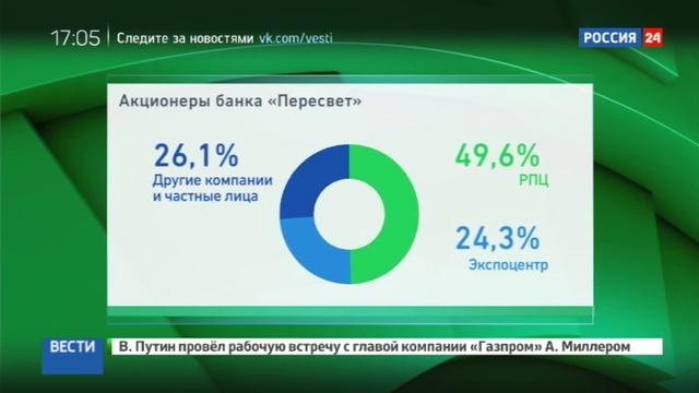 Новости на Россия 24 • Банк Пересвет подключен к электронной платежной системе Центробанка