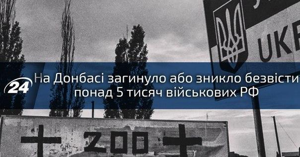 Госдума выражает недовольство законопроектами из Крыма, - СМИ - Цензор.НЕТ 7612