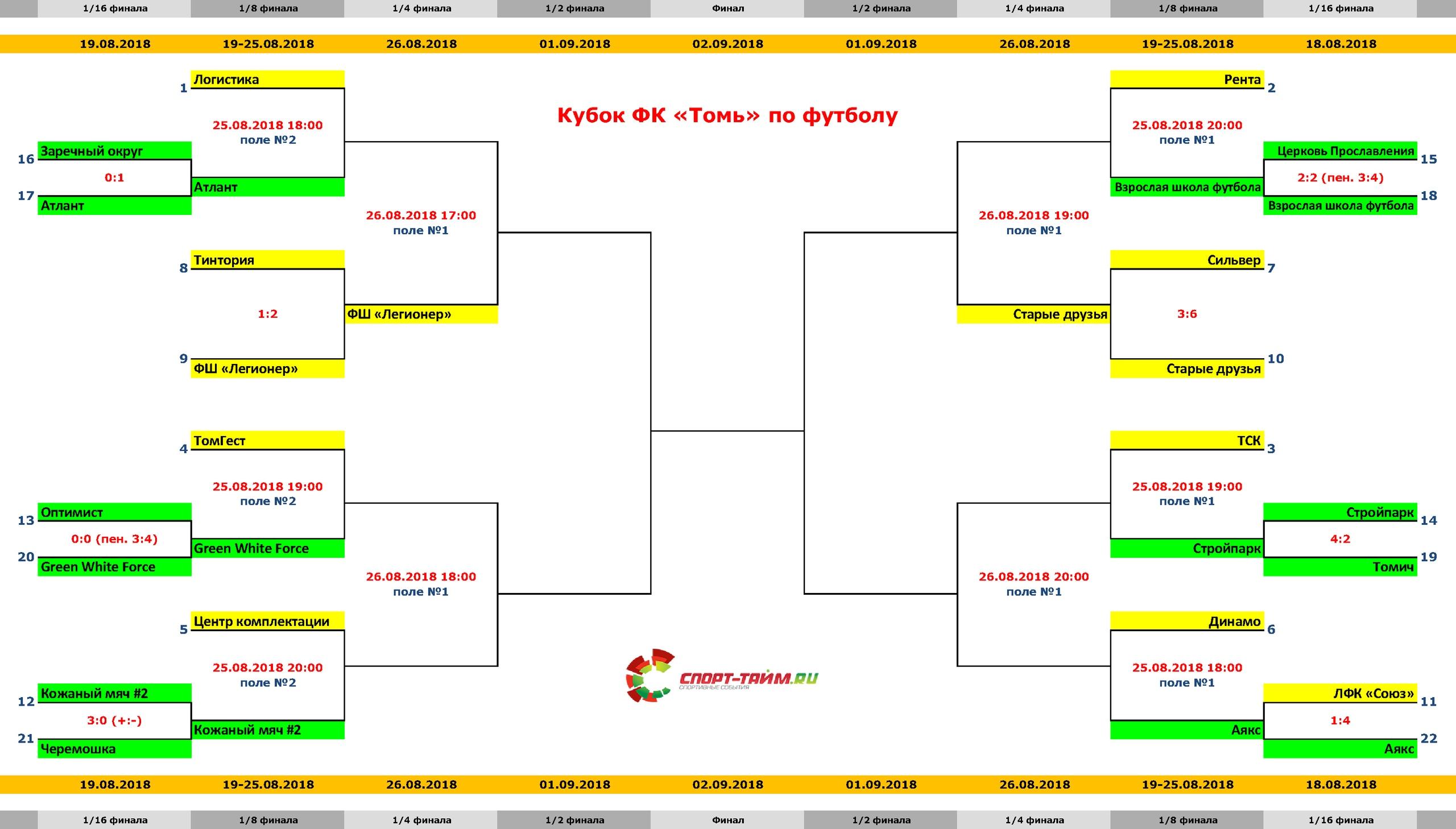 Победитель – 1 тайм основное время
