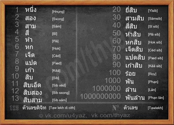 Тайские цифры оценка и скупка антиквариата
