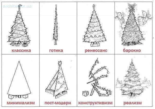 Зуев М Н История России