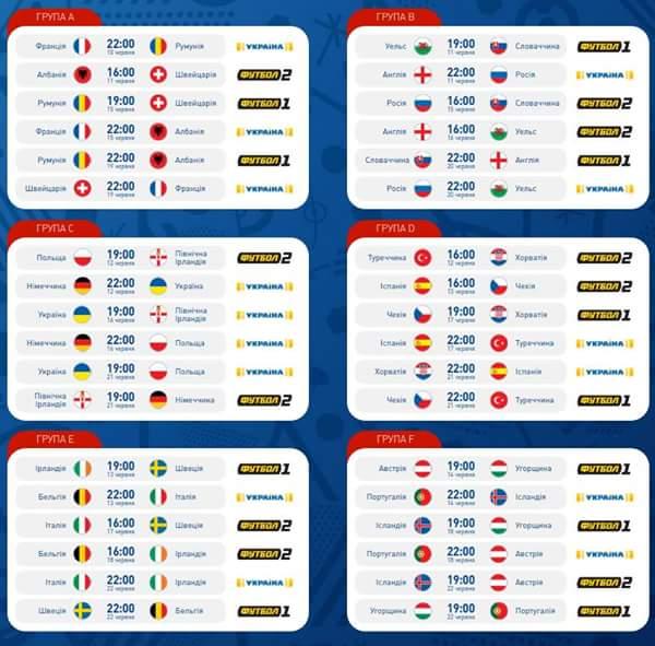 евро 2016 телетрансляции