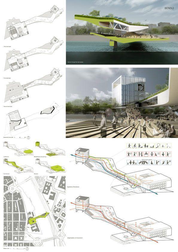 Архитектурные проекты, подачи.