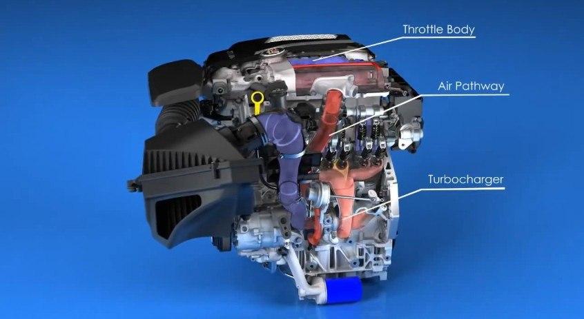 Двигатель без турбо-ямы
