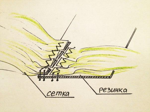 Юбка из сетки на широкой резинке