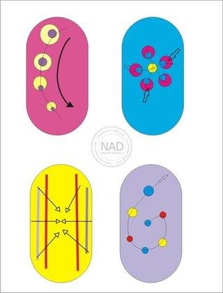 Сделать узоры на ногтях - это просто! shop.antu.ru.