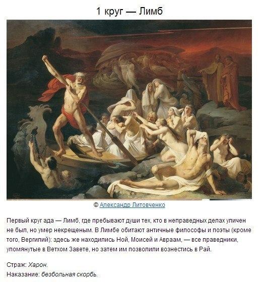 9 кругов ада по Данте Красочный путеводитель по кругам ада из «Божественной комедии» Данте Алигьери. Теперь вы убедитесь, что в этом мире еще не все так плохо. Потому что попасть хотя бы в один круг чрезвычайно просто.