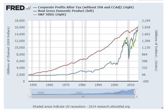 ФРС попала в ликвидную ловушку?