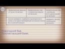 Русский язык 5 класс Правописание удвоенных согласных в корне слова