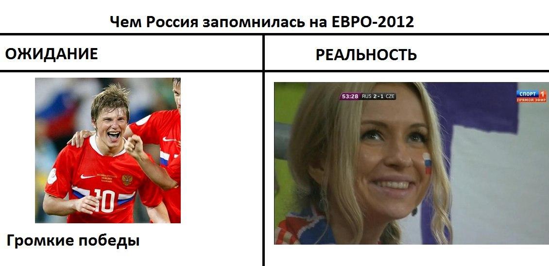 Чем Россия запомнилась на Евро 2012, ожидания - реальность