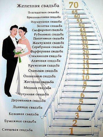 бриллиантовая свадьба сколько лет: