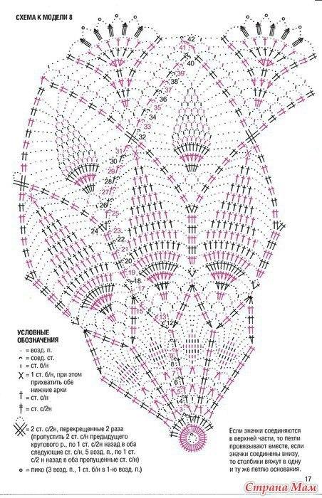 Схема подола платья крючком для девочки