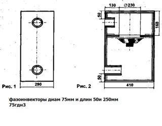 Хочу поделиться опытом изготовления наиболее удачной для повторения конструкции сабвуфера с одной НЧ головкой.