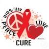 ВИЧ знакомства - все города России