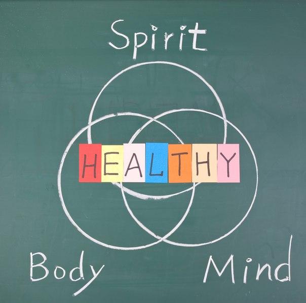 Тело Телесный Тренинг Программа