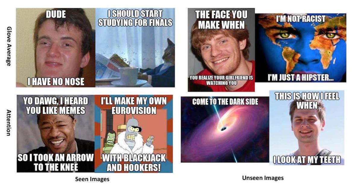 Нейросеть научилась генерировать мемы. Пока не очень смешные