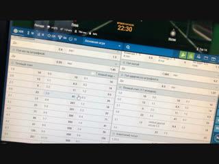 Договорной матч с ДАРКНЕТ | Рома - Интер за 500000 руб