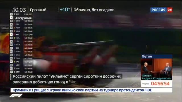 Новости на Россия 24 • У Сироткина отказали тормоза в первой гонке Формулы-1