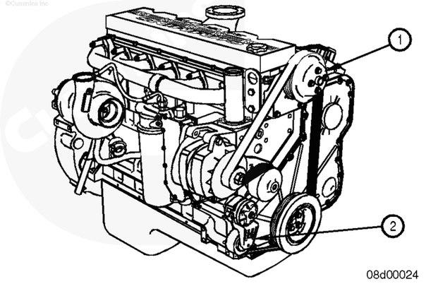 Особенности двигателя Cummins