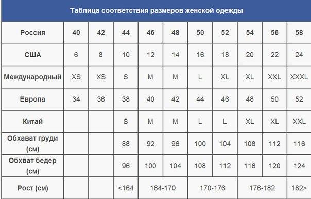 8a31013f43a59 Таблица размеров женской одежды - РОССИЙСКИЙ ЛЕН - СЕРБСКИЙ