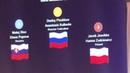 European Championship Show Dance Standard 2018 Prize Presentation