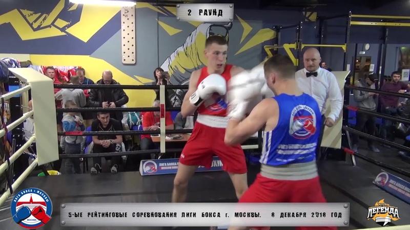 5-е рейтинговые бои Лига бокса г. Москвы – 8.12.18 г. до 81 кг.