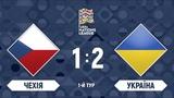 Чехия – Украина 1:2 | Подробный обзор матча | Лига Наций 2018/2019. Лига B1 | 06/09/2018 HD