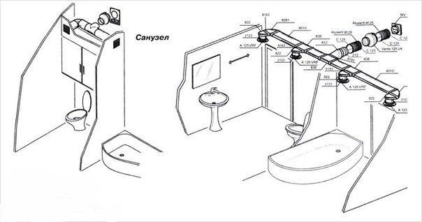 Как сделать вентиляцию для ванной комнаты