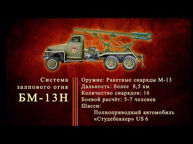Д/ф «Оружие Победы» - Система залпового огня «Катюша»