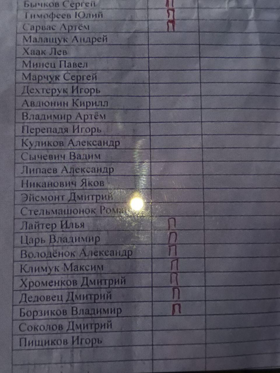 Ищите пропавшего человека, который не вернулся с протестов? Вот списки, кто в ИВС Бреста
