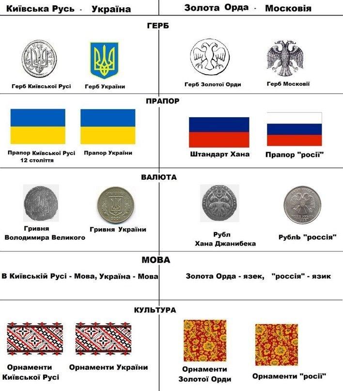 Беларусь может отказаться от создания ЕЭС. В России считают, что Лукашенко капризничает - Цензор.НЕТ 1702