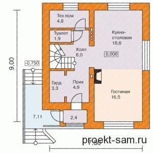 Расположение комнат в частном доме по сторонам света