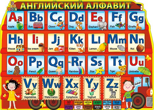 английский алфавит красочные карточки расширяются нереальных