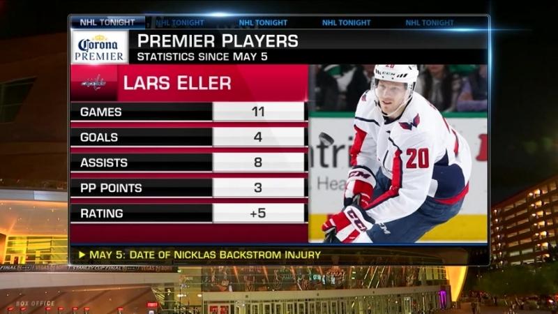 NHL Tonight Lars Ellers Game 2 May 31, 2018