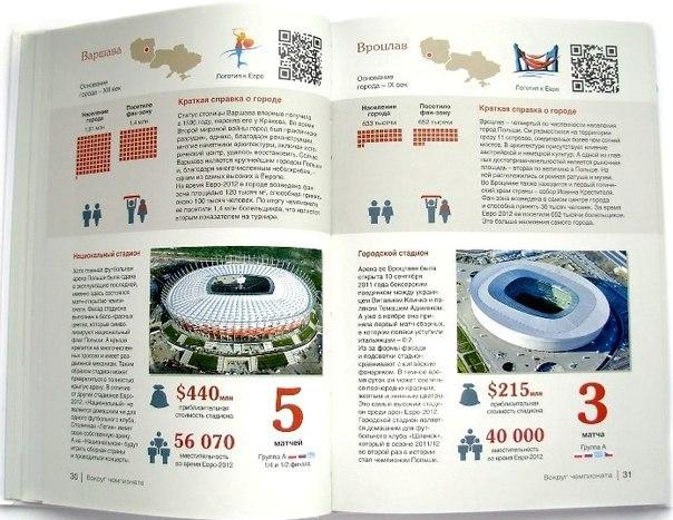 Конкурс UA-Футбол. Угадай счет матча