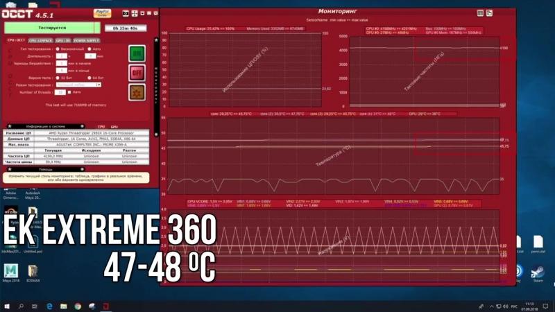 PRO Hi-Tech Опыт эксплуатации AMD Threadripper 2-го и 1-го поколения и тест 2950X vs 1950X