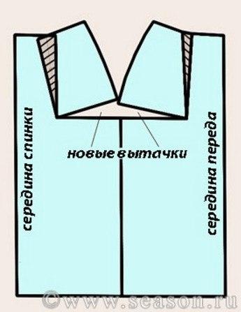 Боковая линия в юбке
