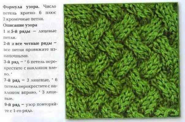 Узор и схема вязания спицами плетенка 604