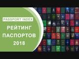Passport Index Рейтинг Паспортов 2018
