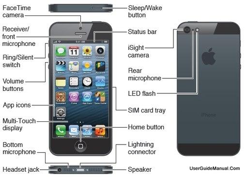 айфон 4с полная инструкция скачать