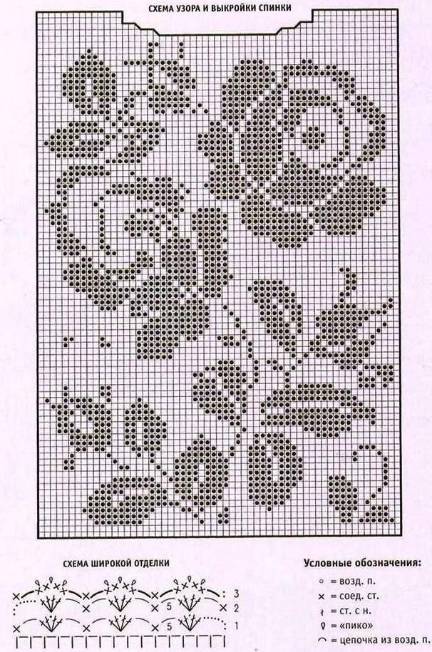 方格花图解(168) - 柳芯飘雪 - 柳芯飘雪的博客