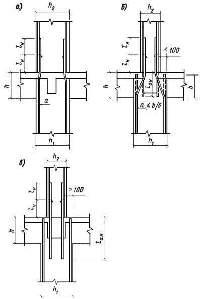 Стыки продольных стержней монолитных колонн многоэтажных зданий.