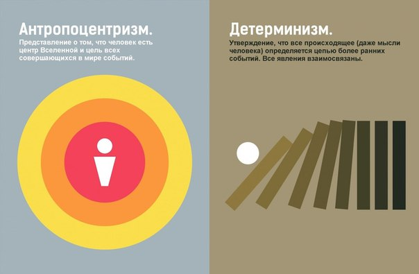Описание различных философских течений. Графический дизайнер из Лондона Дженис Каррерас сделал серию иллюстраций «Philographics», в которой он доступно объясняет суть разных философских течений.